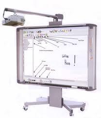 Lavagne Elettroniche Digitali