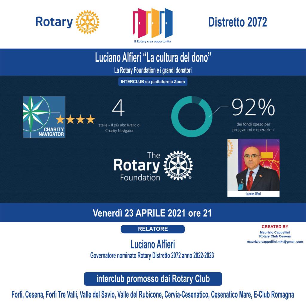 Luciano Alfieri, la cultura del dono.La Roraty Foundation - interclub online 23 aprile 2021